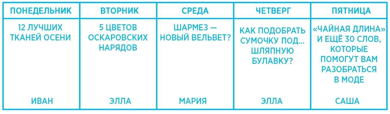 Пример простого редакционного плана