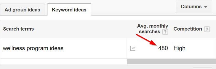 google-keyword-planner-keyword2