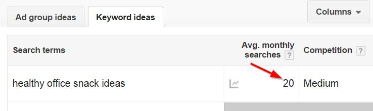 keyword-search-volume