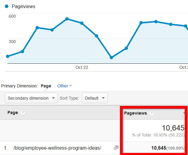 monthly-pageviews