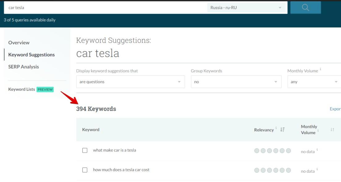 данные из двух сервисов по запросу car tesla практически совпали